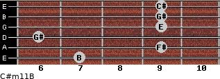 C#m11/B for guitar on frets 7, 9, 6, 9, 9, 9