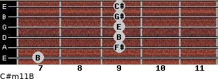 C#m11/B for guitar on frets 7, 9, 9, 9, 9, 9