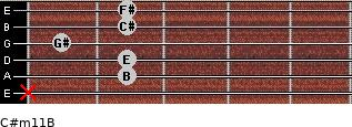 C#m11/B for guitar on frets x, 2, 2, 1, 2, 2