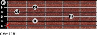 C#m11/B for guitar on frets x, 2, 4, 1, 2, 0