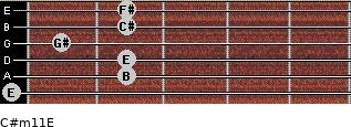 C#m11/E for guitar on frets 0, 2, 2, 1, 2, 2