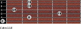 C#m11/E for guitar on frets 0, 2, 4, 1, 2, 2