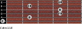 C#m11/E for guitar on frets 0, 2, 4, 4, 2, 4