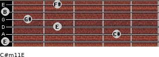 C#m11/E for guitar on frets 0, 4, 2, 1, 0, 2