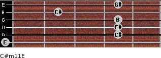 C#m11/E for guitar on frets 0, 4, 4, 4, 2, 4