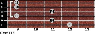 C#m11/E for guitar on frets 12, 11, 9, 11, 9, 9