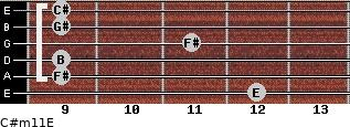 C#m11/E for guitar on frets 12, 9, 9, 11, 9, 9