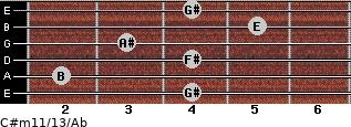 C#m11/13/Ab for guitar on frets 4, 2, 4, 3, 5, 4