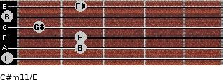 C#m11/E for guitar on frets 0, 2, 2, 1, 0, 2