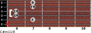 C#m11/E for guitar on frets x, 7, 6, 6, 7, 7