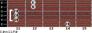 C#m11/F# for guitar on frets 14, 11, 11, 11, 12, 12