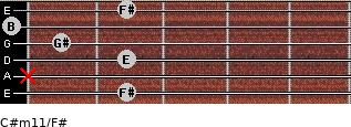 C#m11/F# for guitar on frets 2, x, 2, 1, 0, 2