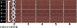 C#m11#5/F# for guitar on frets 2, 2, 2, 2, 2, 2