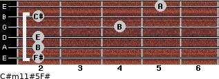 C#m11#5/F# for guitar on frets 2, 2, 2, 4, 2, 5