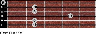 C#m11#5/F# for guitar on frets 2, 2, 4, 2, 2, 0