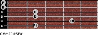 C#m11#5/F# for guitar on frets 2, 4, 2, 2, 0, 0