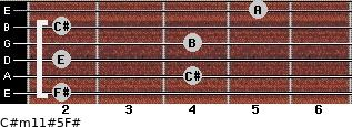 C#m11#5/F# for guitar on frets 2, 4, 2, 4, 2, 5