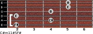 C#m11#5/F# for guitar on frets 2, 4, 2, 4, 5, 5
