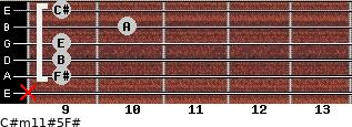 C#m11#5/F# for guitar on frets x, 9, 9, 9, 10, 9
