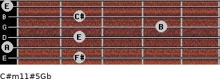 C#m11#5/Gb for guitar on frets 2, 0, 2, 4, 2, 0