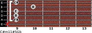 C#m11#5/Gb for guitar on frets x, 9, 9, 9, 10, 9