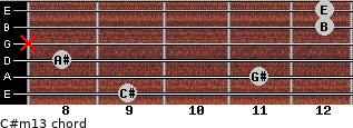C#m13 for guitar on frets 9, 11, 8, x, 12, 12