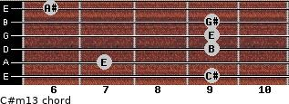 C#m13 for guitar on frets 9, 7, 9, 9, 9, 6