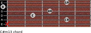C#m13 for guitar on frets x, 4, 2, 3, 0, 4