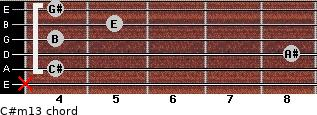 C#m13 for guitar on frets x, 4, 8, 4, 5, 4