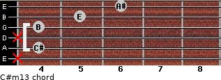 C#m13 for guitar on frets x, 4, x, 4, 5, 6
