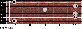 C#m13/B for guitar on frets 7, 11, 11, 9, 11, 7