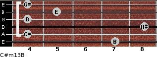 C#m13/B for guitar on frets 7, 4, 8, 4, 5, 4