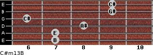 C#m13/B for guitar on frets 7, 7, 8, 6, 9, 9