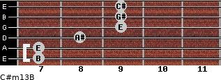 C#m13/B for guitar on frets 7, 7, 8, 9, 9, 9