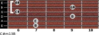 C#m13/B for guitar on frets 7, 7, 9, 6, 9, 6