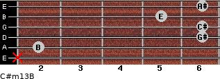 C#m13/B for guitar on frets x, 2, 6, 6, 5, 6