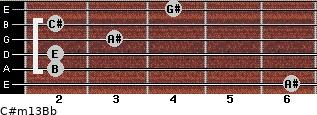 C#m13/Bb for guitar on frets 6, 2, 2, 3, 2, 4