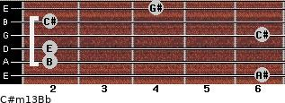 C#m13/Bb for guitar on frets 6, 2, 2, 6, 2, 4