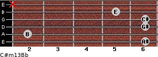 C#m13/Bb for guitar on frets 6, 2, 6, 6, 5, x