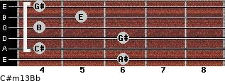 C#m13/Bb for guitar on frets 6, 4, 6, 4, 5, 4