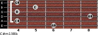 C#m13/Bb for guitar on frets 6, 4, 8, 4, 5, 4