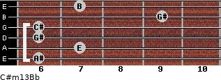 C#m13/Bb for guitar on frets 6, 7, 6, 6, 9, 7