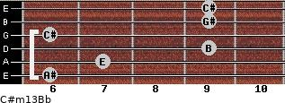 C#m13/Bb for guitar on frets 6, 7, 9, 6, 9, 9