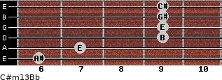 C#m13/Bb for guitar on frets 6, 7, 9, 9, 9, 9
