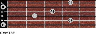 C#m13/E for guitar on frets 0, 4, 2, 3, 0, 4