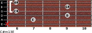 C#m13/E for guitar on frets x, 7, 9, 6, 9, 6