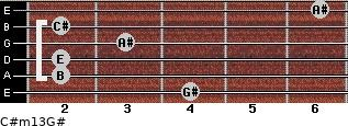 C#m13/G# for guitar on frets 4, 2, 2, 3, 2, 6