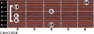 C#m13/G# for guitar on frets 4, 2, 2, 4, 2, 6