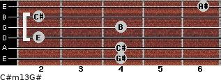 C#m13/G# for guitar on frets 4, 4, 2, 4, 2, 6