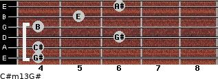 C#m13/G# for guitar on frets 4, 4, 6, 4, 5, 6